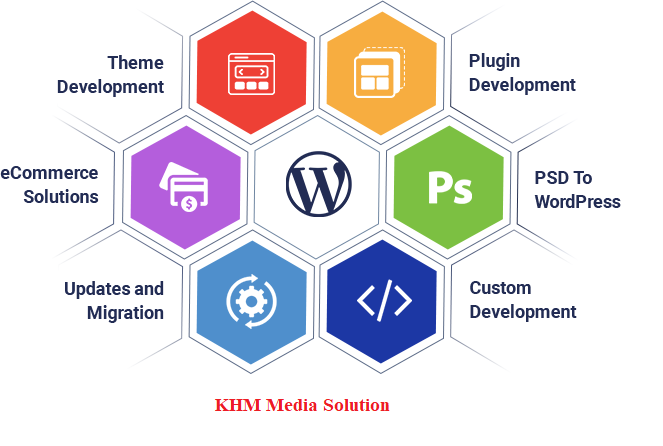 IMG-WEB-SERVICES